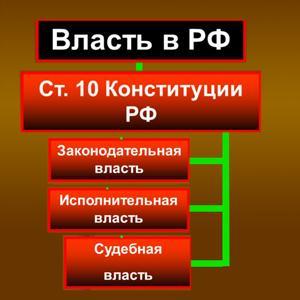 Органы власти Ханты-Мансийска