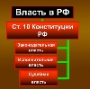 Органы власти в Ханты-Мансийске